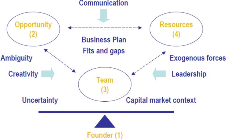 PDF] Business plan for Japanese Food Truck - Semantic Scholar