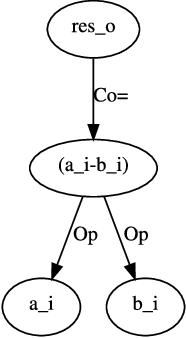 figure 8.13