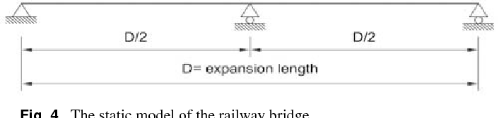 PDF] Solutions of Omitting Rail Expansion Joints in Case of