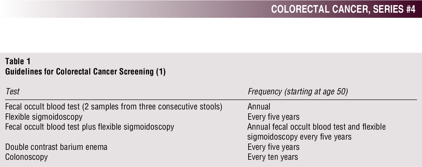 Pdf The Role Of Stool Dna Testing In Colorectal Cancer Screening Colorectal Cancer Semantic Scholar