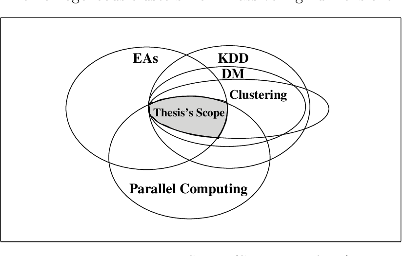 Pdf Data Mining Clustering Of High Dimensional Databases With Evolutionary Algorithms Semantic Scholar