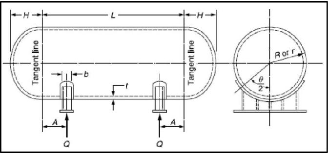 PDF] Design of Saddle Support for Horizontal Pressure Vessel