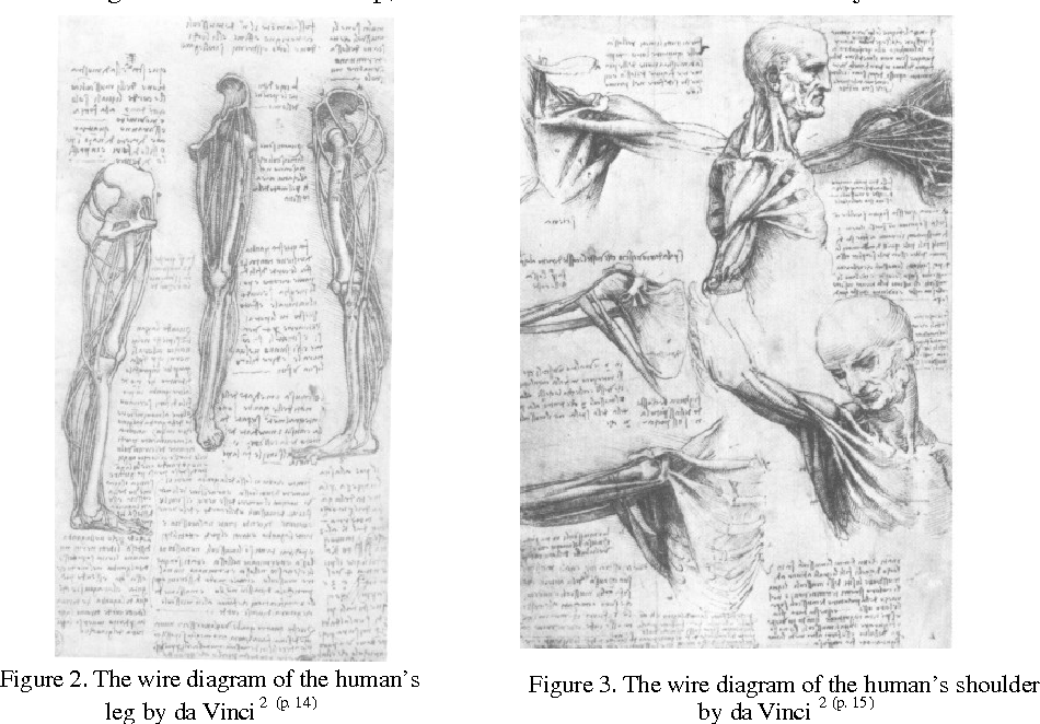 Figure 3 from When Were Active Exoskeletons actually Born ... on