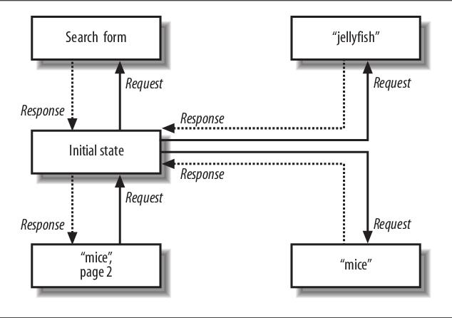NIH Roadmap Initiative tag - Semantic Scholar