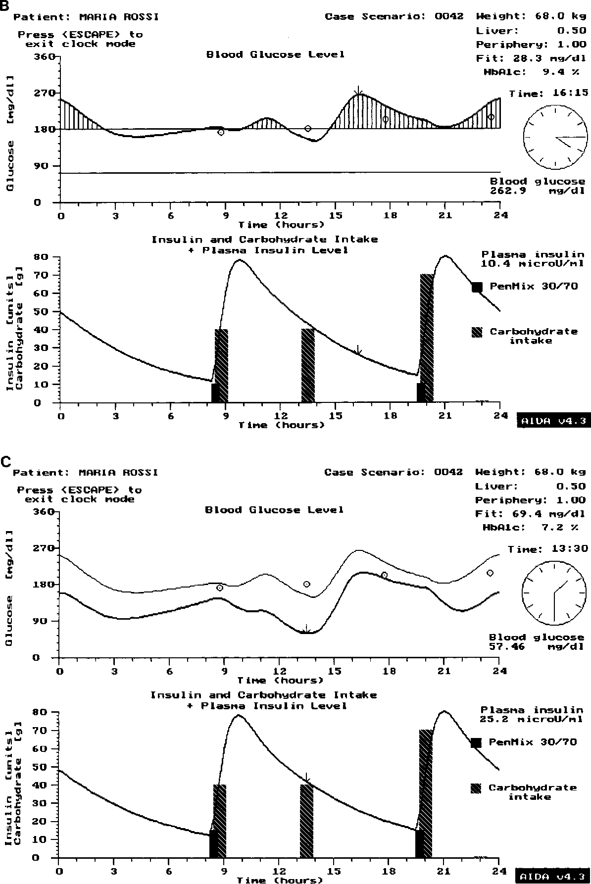 PDF] Utility of the AIDA diabetes simulator as an interactive ...