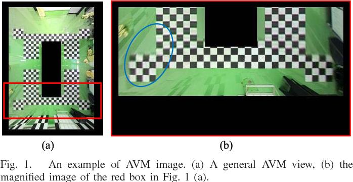 Sharpness Enhancement and Super-Resolution of Around-View