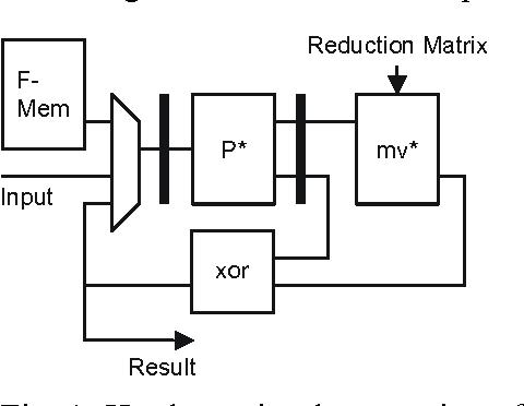 PDF] Fast and flexible CRC calculation - Semantic Scholar