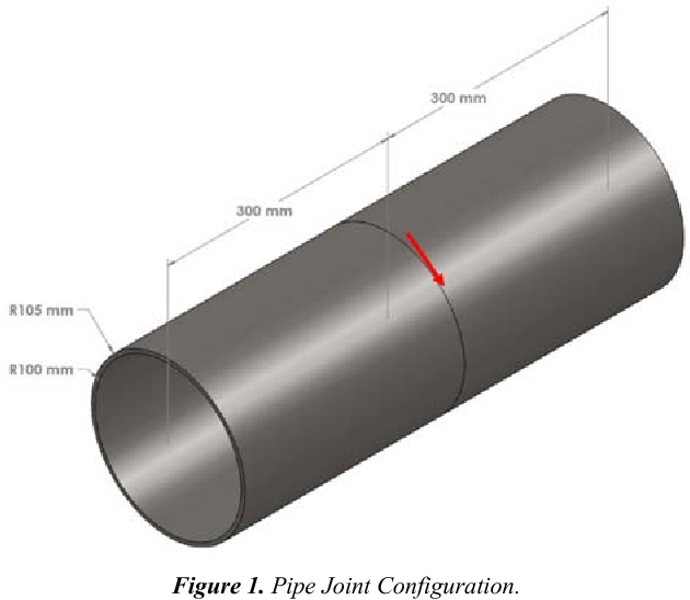 Pdf Numerical Investigation Of Heat Transfer Behaviour During Tig Welding Of Stainless Steel Pipes For Various Welding Heat Input Conditions Semantic Scholar