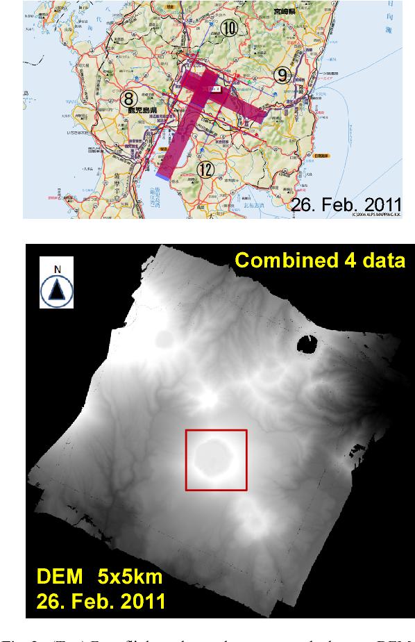 Figure 2 from Digital elevation model (DEM) generation of