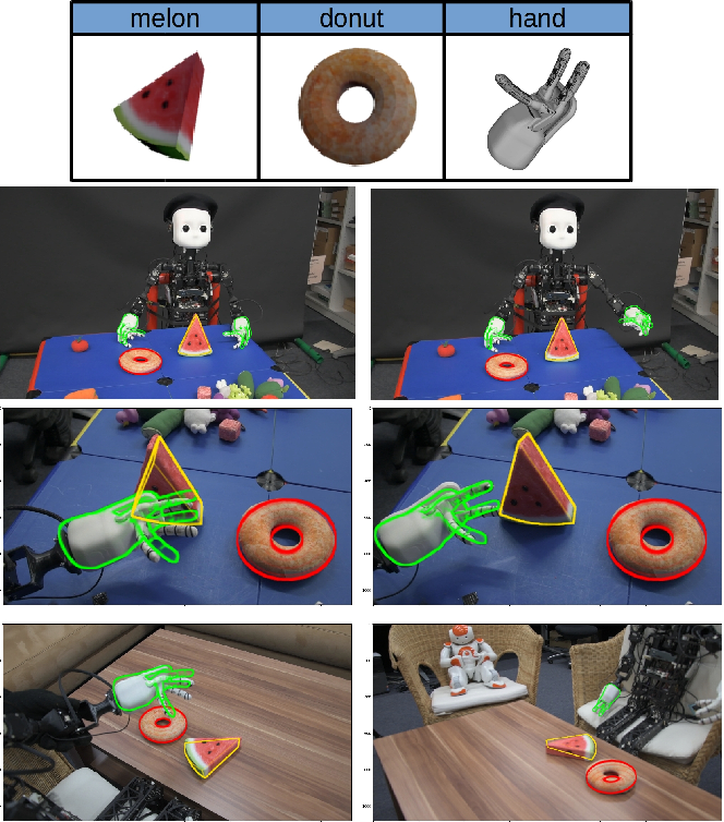 Object Detection and Pose Estimation Based on Convolutional