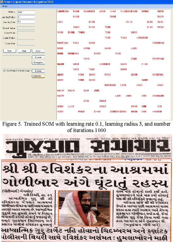 Classification of printed Gujarati characters using som