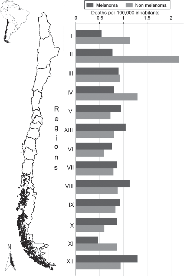 Figure 2 From Increased Skin Cancer Mortality In Chile Beyond The Effect Of Ageing Temporal Analysis 1990 To 2005 Semantic Scholar