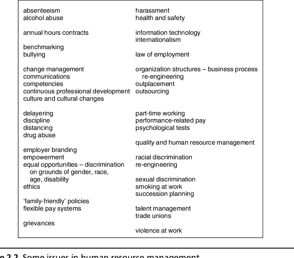 Human Resource Management in the Hospitality Industry: A
