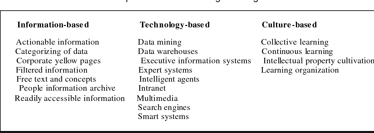 advantages of expert system