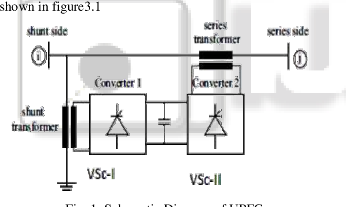 Figure 1 from Application of UPFC used IEEE Bus Standard ... on flow diagram, exploded view diagram, network diagram, isometric diagram, problem solving diagram, yed graph diagram, line diagram, concept diagram, cutaway diagram, sequence diagram, circuit diagram, system diagram, schema diagram, block diagram, process diagram, electric current diagram, carm diagram, wiring diagram, critical mass diagram,
