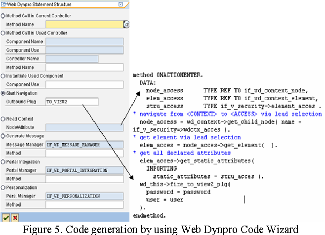 Web Programming features on integrated system SAP - Semantic
