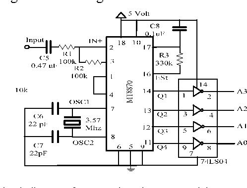 Figure 4 from Multiple sensors based fire extinguisher robot