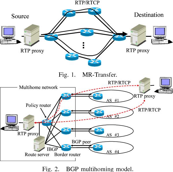 End-node-based congestion-aware network load balancing