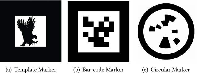 Figure 2 from A tile based colour picture with hidden QR