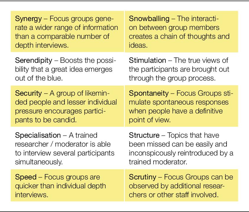 Figure 1 from Online Surveys vs  Online Observations: A