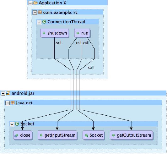Figure 2 From A Human In The Loop Approach For Resolving Complex Software Anomalies Semantic Scholar