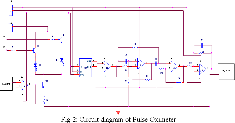 Figure 2 from Measurement of Pulse rate and SPo2 using Pulse