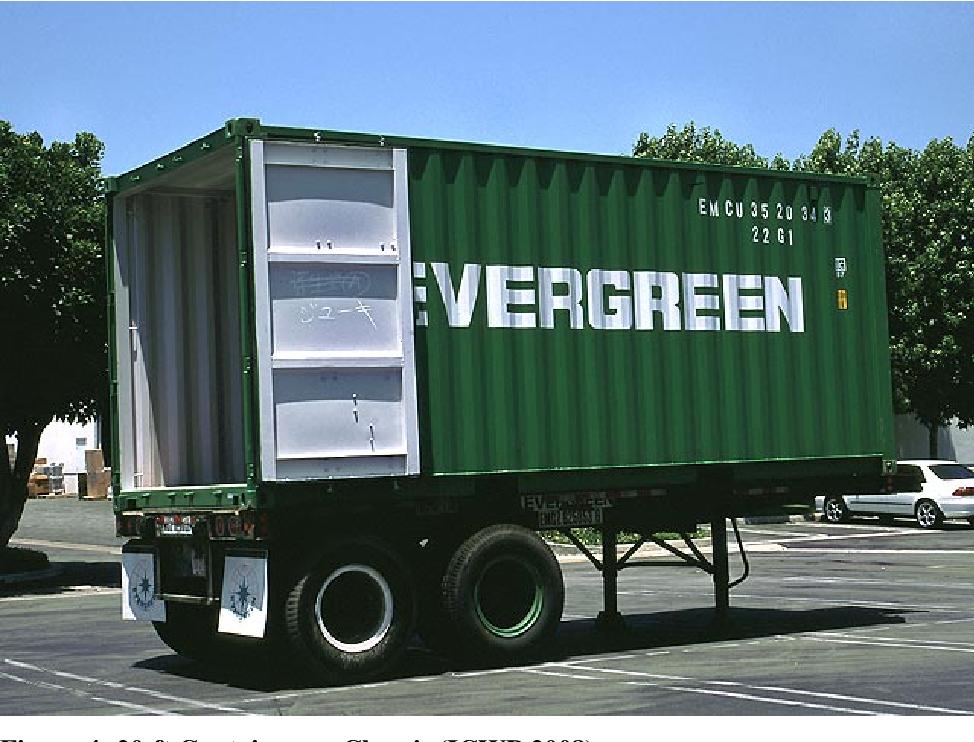 PDF] Container/trailer on flatcar in intermodal service on