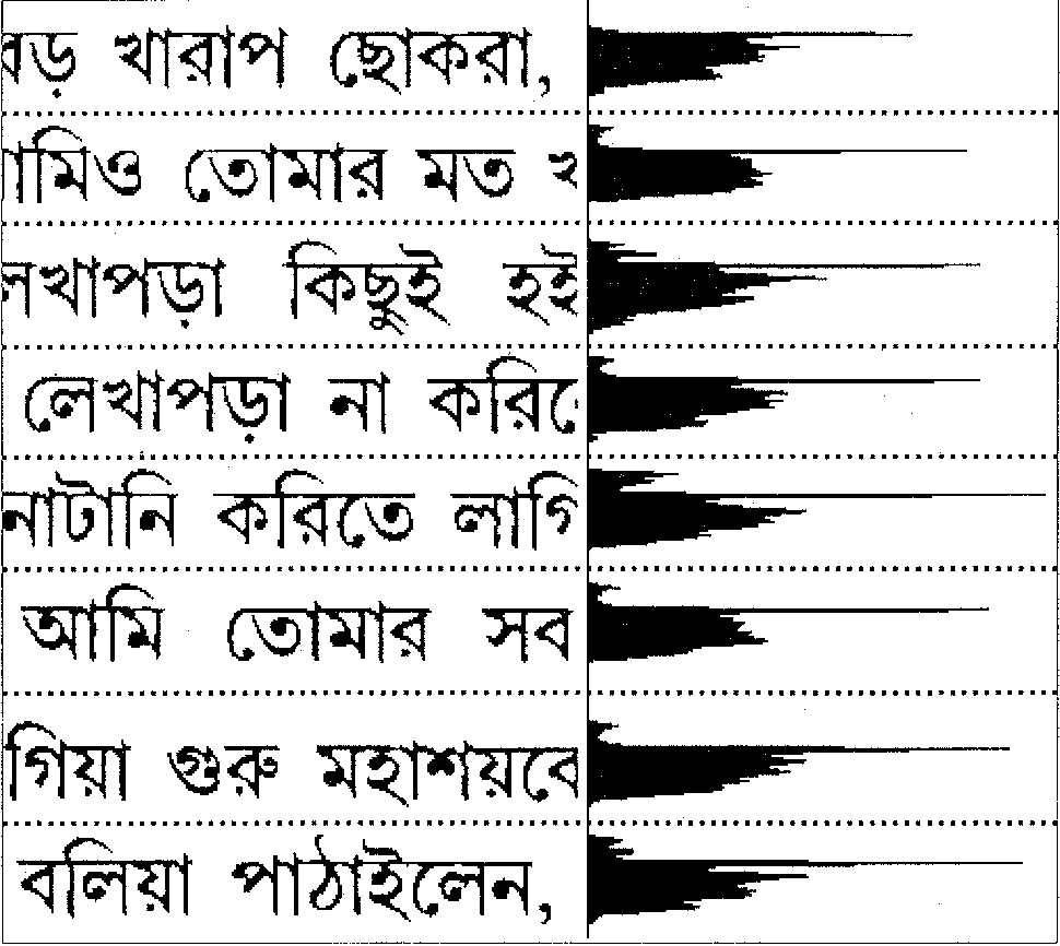 Figure 7 from A complete printed Bangla OCR system