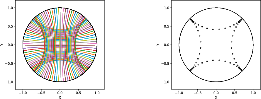 Figure 2 from geomstats: a Python Package for Riemannian