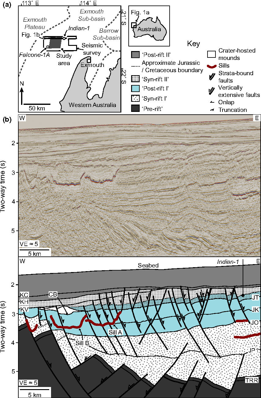 Fault-controlled fluid flow inferred from hydrothermal vents