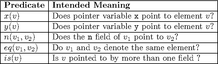 Symbolically Computing Most Precise Abstract Operations For