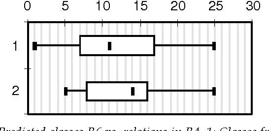 figure 16.15