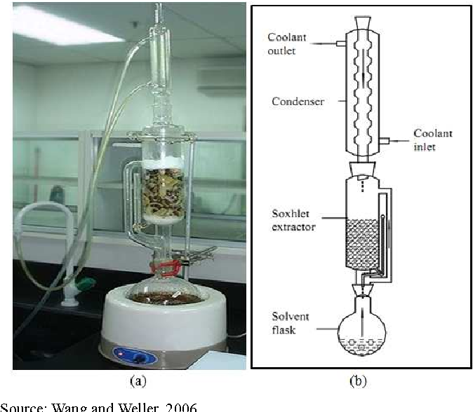 Figure 2 1 From Advances In The Extraction Of Anthocyanin From Vegetables Semantic Scholar