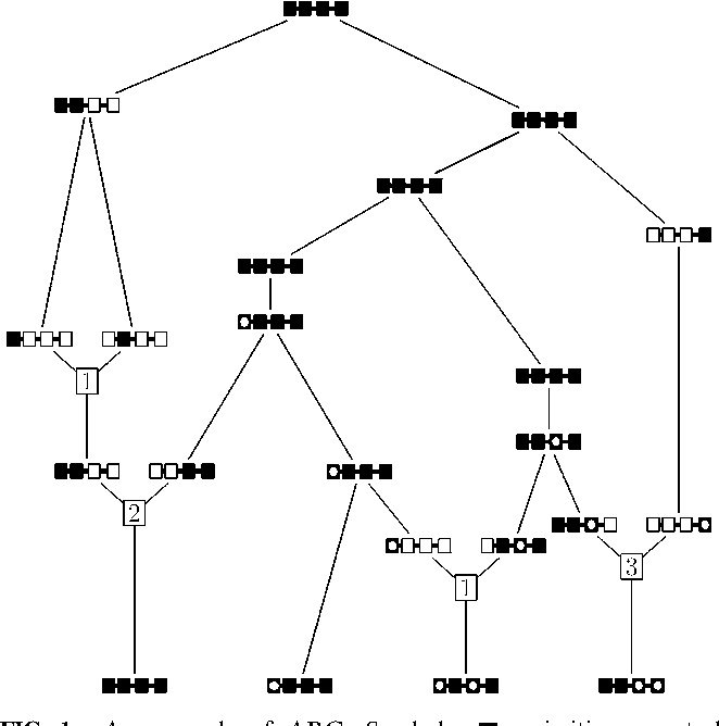 Figure 1 from Gene mapping via the ancestral recombination ... on structural adaptation examples, plant behavioral examples, genotype examples, nondisjunction examples, meiosis examples, molecular biology examples, nucleus examples, dna examples, environmental adaptation examples, genomic imprinting examples, karyotype examples, amplification examples, allele examples, hybridization examples, genetics examples, linkage examples, reproductive isolation examples, atavism examples, gel electrophoresis examples,