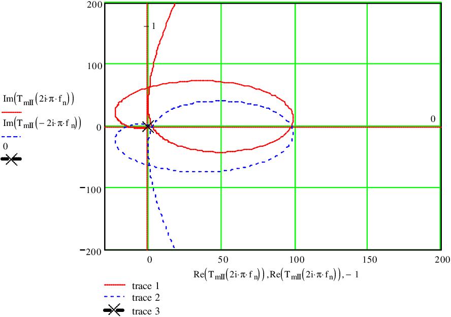 figure 4.23