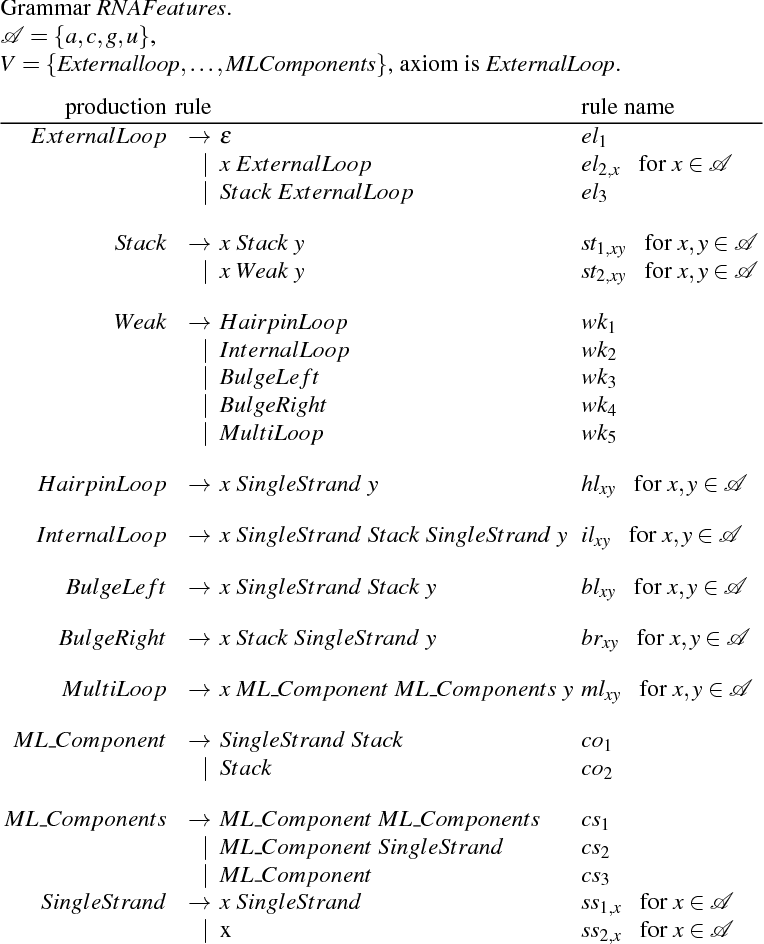 Introduction to stochastic context free grammars  - Semantic