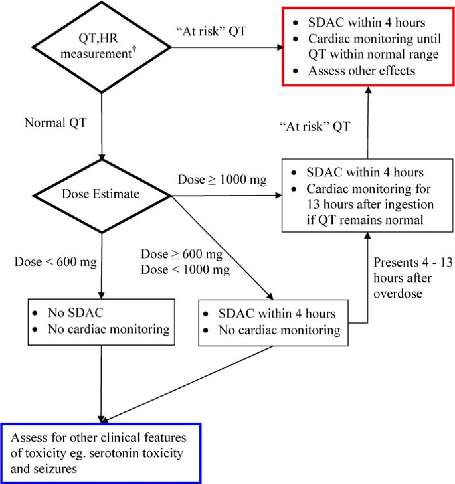 Figure 2 from Application of pharmacokinetic-pharmacodynamic
