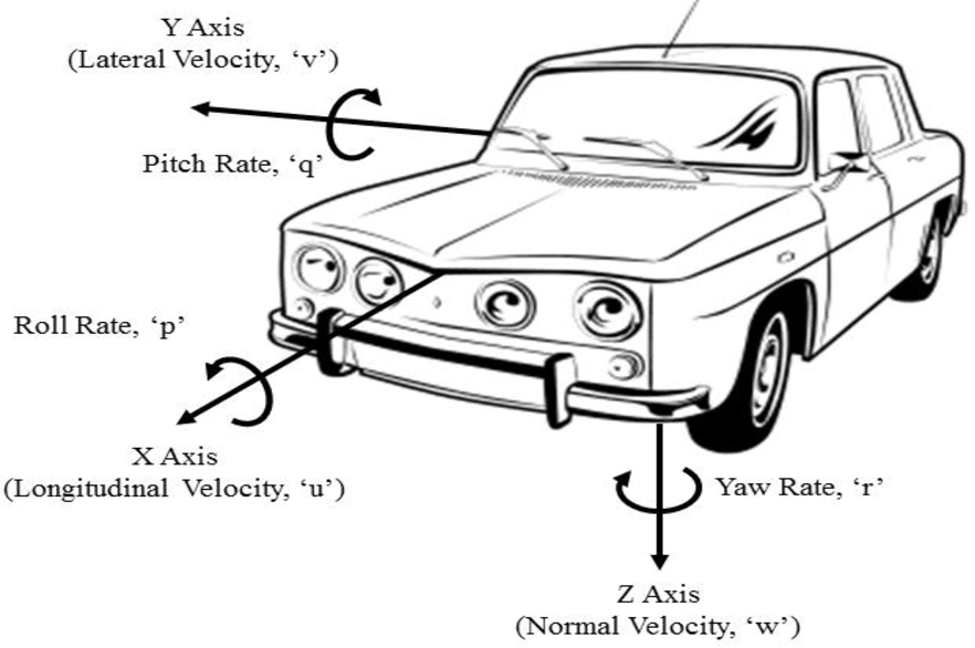PDF] Electric machine differential for vehicle traction