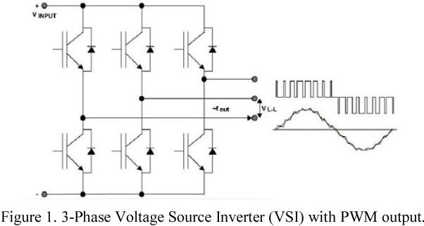 Selective harmonic elimination for three-phase voltage