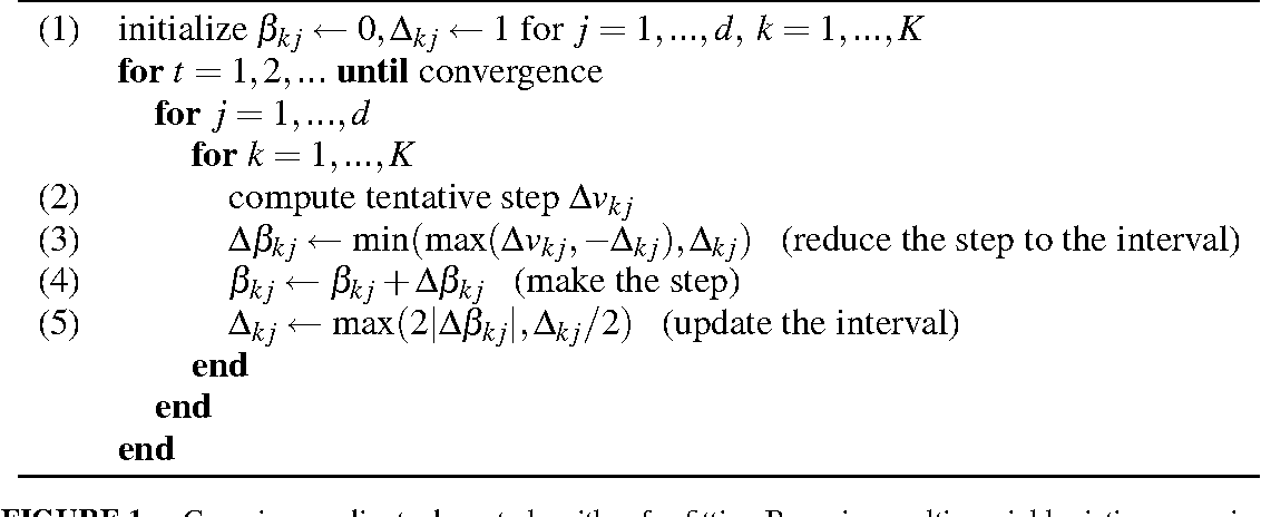 Figure 1 from Bayesian Multinomial Logistic Regression for