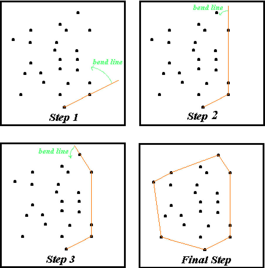 PDF] Static and Dynamic Convex Hull Algorithms - Semantic