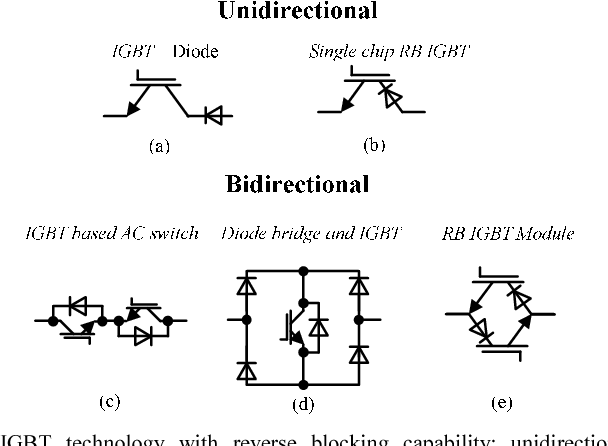 Figure 2 From Dynamic Characteristic Evaluation Of A 600v Reverse Blocking Igbt Device Semantic Scholar