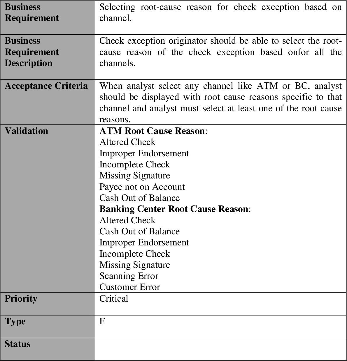 Table 2 from Check Exception Automation (CEA) System