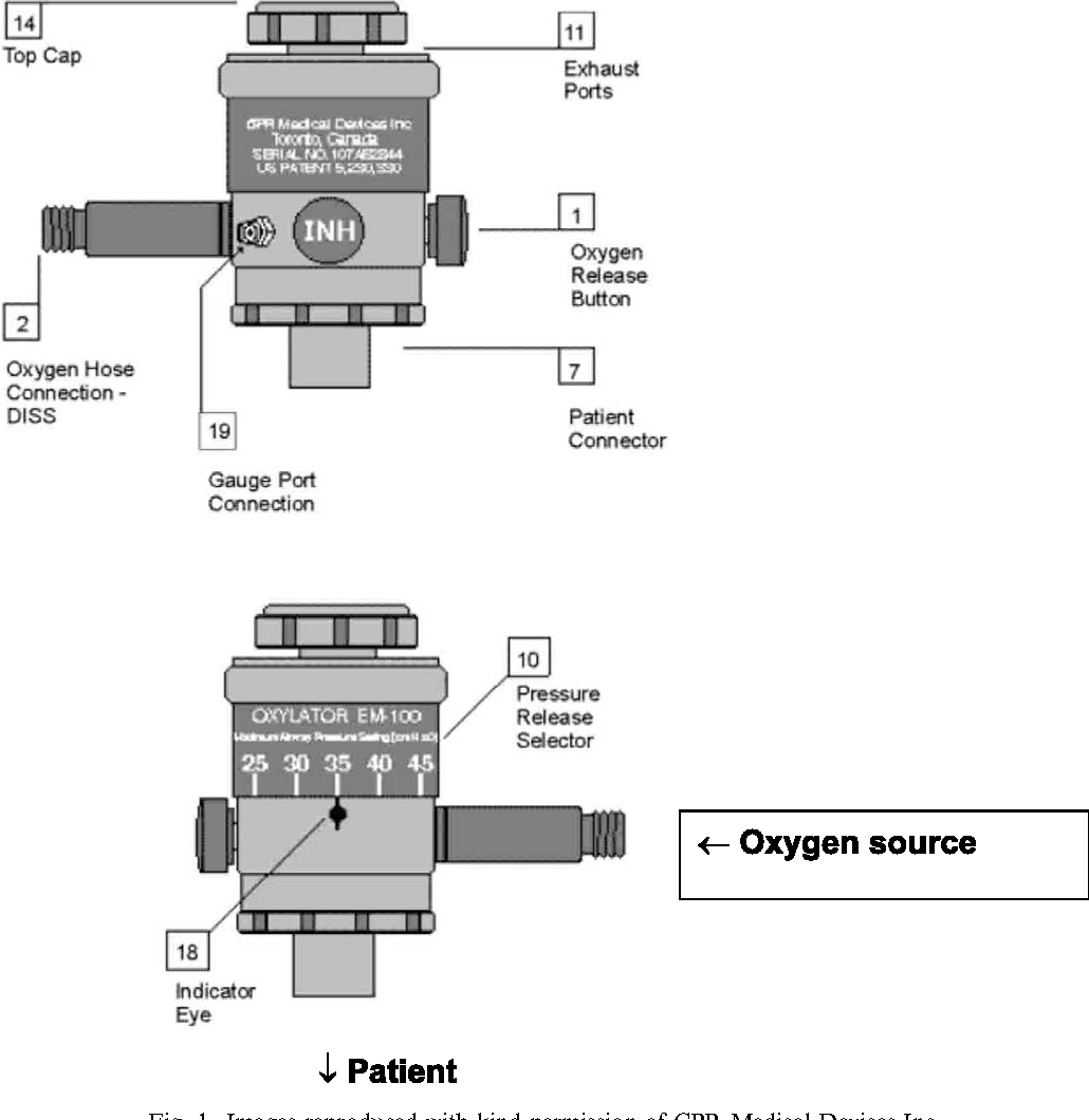 PDF] Effects of decreasing inspiratory flow rate during simulated ...