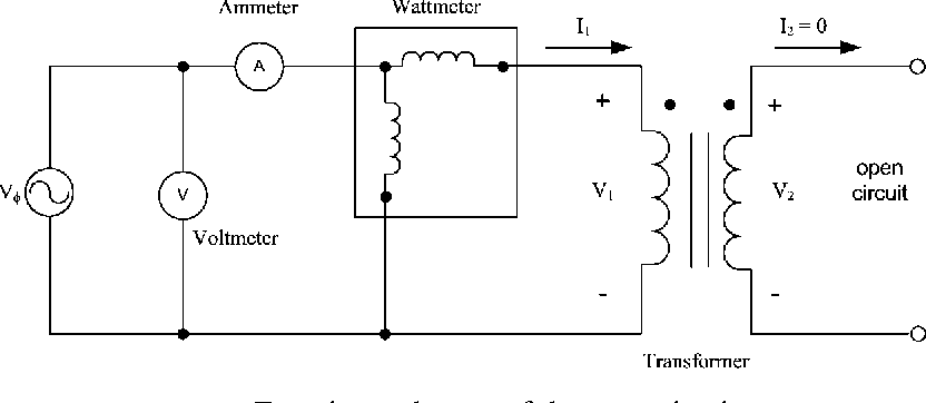 Figure 2 from Transformer tests using MATLAB/Simulink and