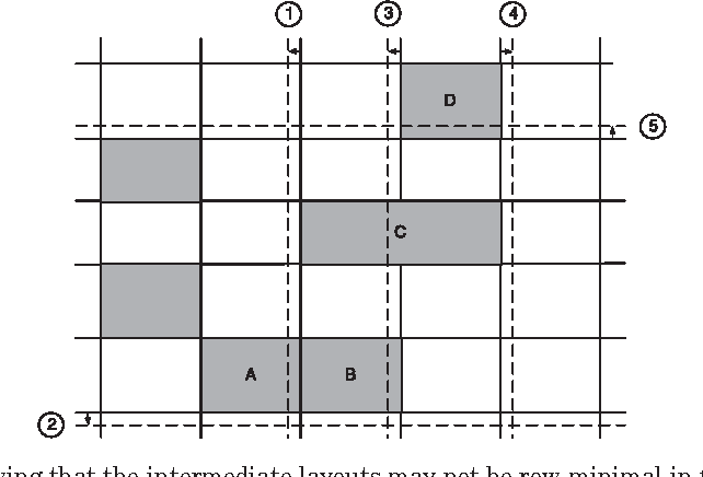 Figure 9 From Html Automatic Table Layout Semantic Scholar