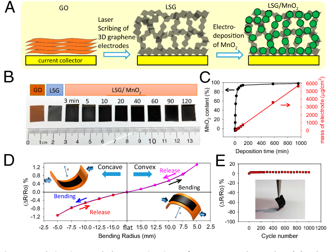 PDF] Engineering three-dimensional hybrid supercapacitors