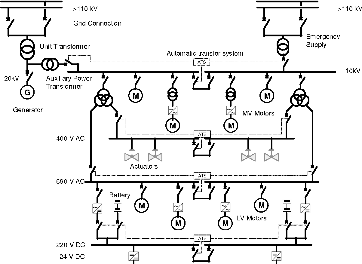 figure 5 from future power plant control integrating thermal power plant single line diagram power plant single line diagram #4
