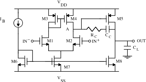 Design Procedure for Two-Stage CMOS Transconductance
