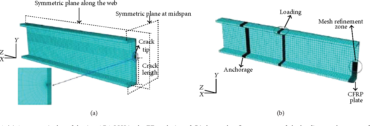 Figure 4 from A Review on Strengthening Steel Beams Using
